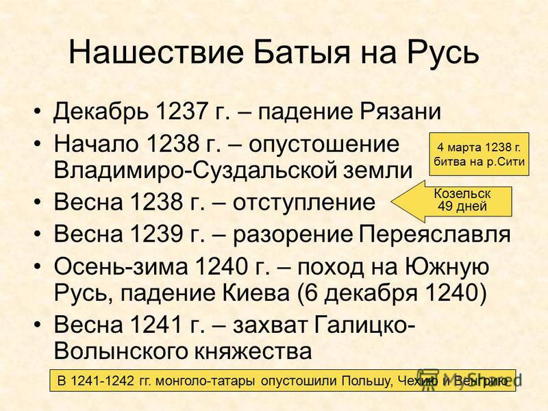 Нашествие Батыя на Русь Декабрь 1237 г. – падение Рязани Начало 1238 г. – опустошение Владимиро-Суздальской земли Весна 1238 г. – отступление Весна 1239 г. – разорение Переяславля Осень-зима 1240 г. – поход на Южную Русь, падение Киева (6 декабря 124
