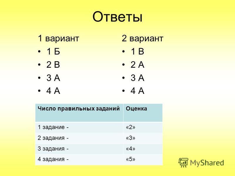 Ответы 1 вариант 1 Б 2 В 3 А 4 А 2 вариант 1 В 2 А 3 А 4 А Число правильных заданий Оценка 1 задание -«2» 2 задания -«3» 3 задания -«4» 4 задания -«5»