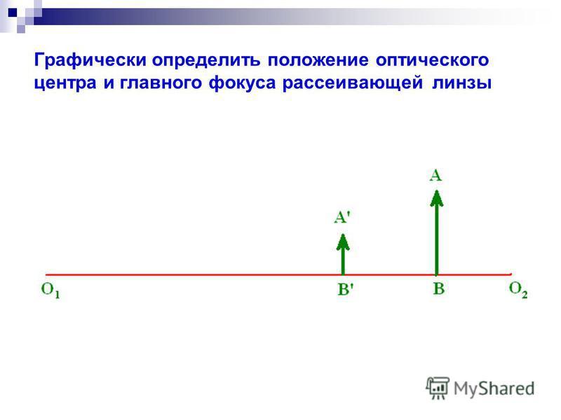 Графически определить положение оптического центра и главного фокуса рассеивающей линзы