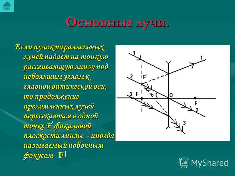 Основные лучи. Если пучок параллельных лучей падает на тонкую рассеивающую линзу под небольшим углом к главной оптической оси, то продолжение преломленных лучей пересекаются в одной точке F фокальной плоскости линзы - иногда называемый побочным фокус