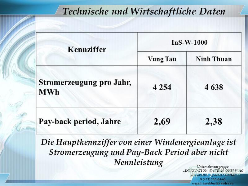 Technische und Wirtschaftliche Daten Kennziffer InS-W-1000 Vung TauNinh Thuan Stromerzeugung pro Jahr, MWh 4 2544 638 Pay-back period, Jahre 2,692,38 Die Hauptkennziffer von einer Windenergieanlage ist Stromerzeugung und Pay-Back Period aber nicht Ne