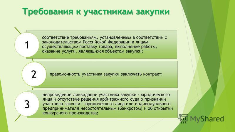 Требования к участникам закупки соответствие требованиям, установленным в соответствии с законодательством Российской Федерации к лицам, осуществляющим поставку товара, выполнение работы, оказание услуги, являющихся объектом закупки; правомочность уч