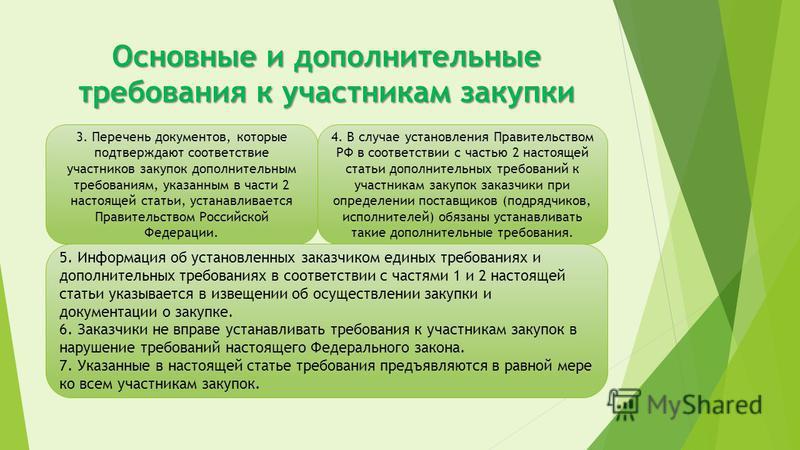 Основные и дополнительные требования к участникам закупки 3. Перечень документов, которые подтверждают соответствие участников закупок дополнительным требованиям, указанным в части 2 настоящей статьи, устанавливается Правительством Российской Федерац