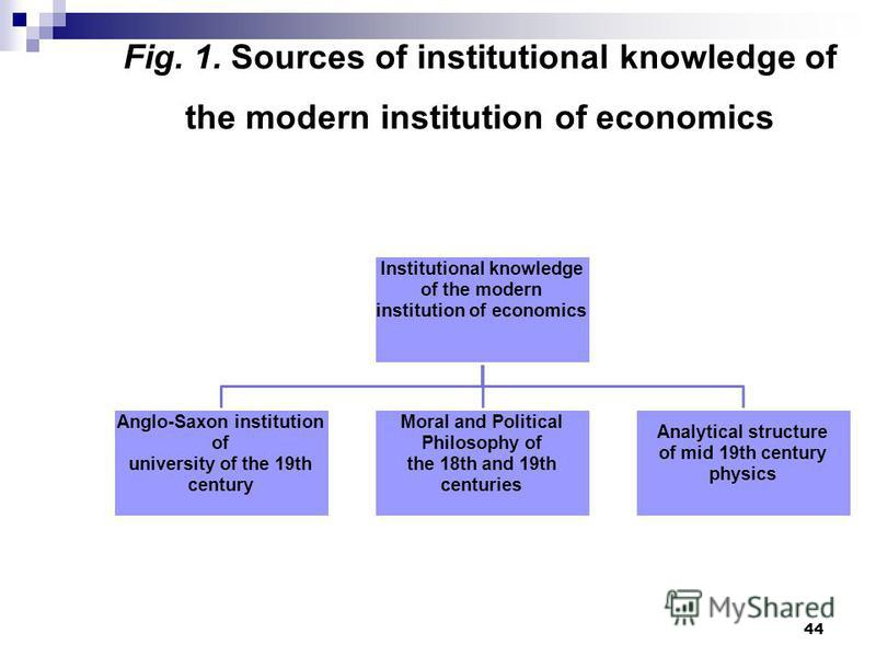 44 Fig. 1. Sources of institutional knowledge of the modern institution of economics Institutional knowledge of the modern institution of economics Anglo-Saxon institution of university of the 19th century Moral and Political Philosophy of the 18th a