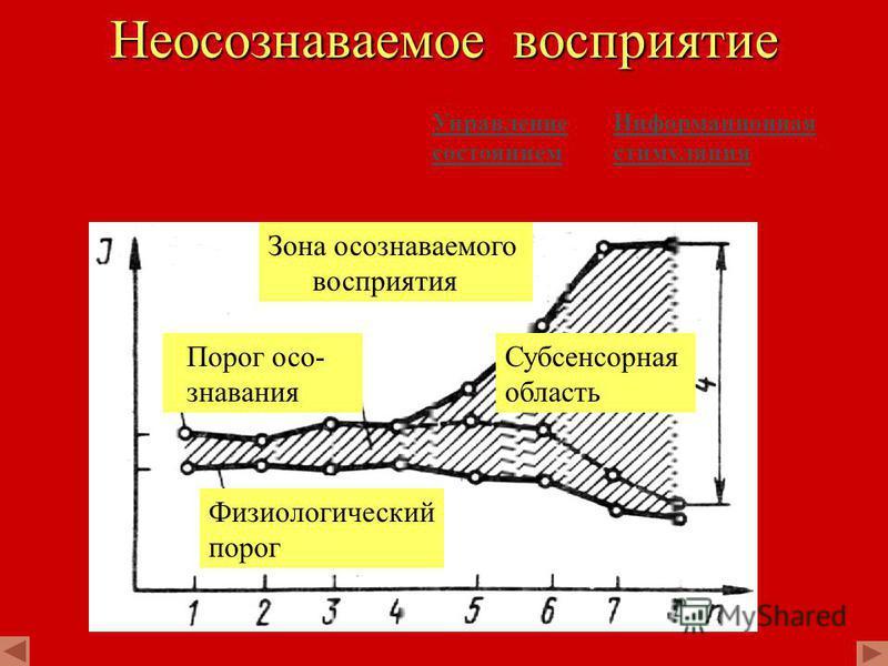 Распределение суггестииивности среднего контингента учащихся Колич. обслед. суггестииивность 0 10 20 30 40 50 60 70 80