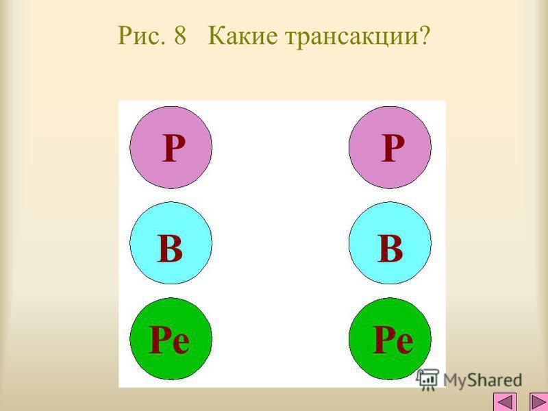 Рис. 7 Дополнительная трансакция второго типа РР В В Ре