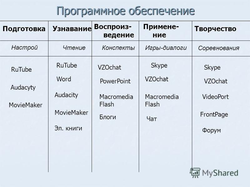 Медиа Сайт Интенсив Дист. обруч.ИТ
