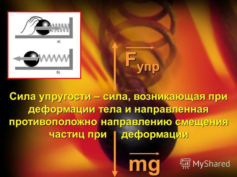 F упр mg Сила упругости – сила, возникающая при деформации тела и направленная противоположно направлению смещения частиц при деформации
