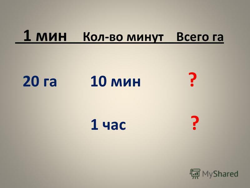 1 мин Кол-во минут Всего га 20 га 10 мин ? 1 час ?