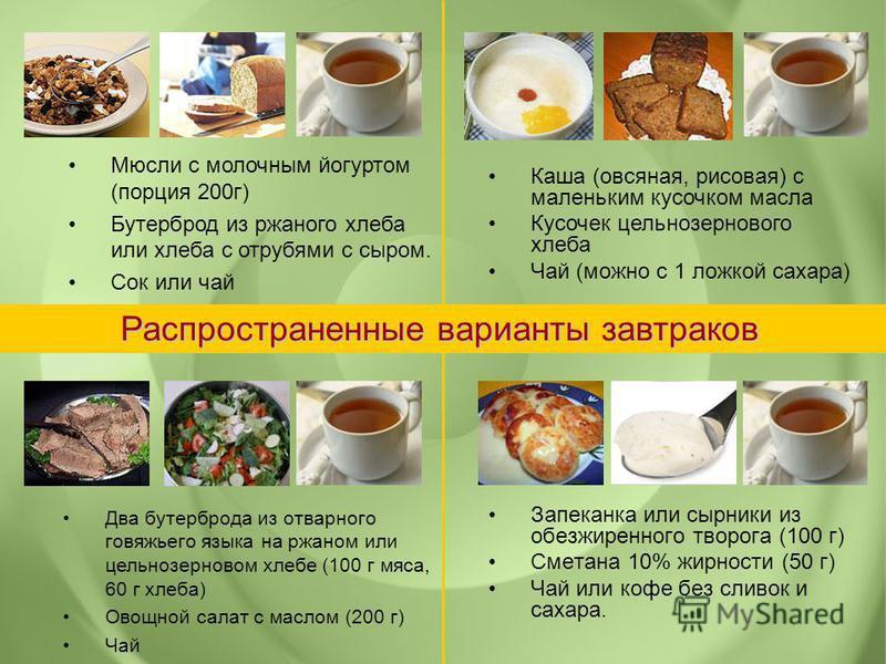 Запеканка или сырники из обезжиренного творога (100 г) Сметана 10% жирности (50 г) Чай или кофе без сливок и сахара. Распространенные варианты завтраков Мюсли с молочным йогуртом (порция 200 г) Бутерброд из ржаного хлеба или хлеба с отрубями с сыром.