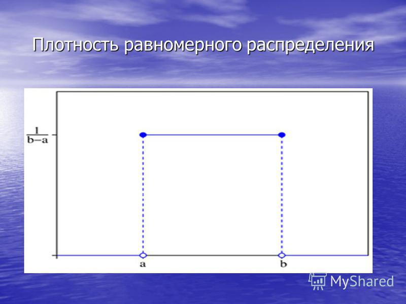 Плотность равномерного распределения