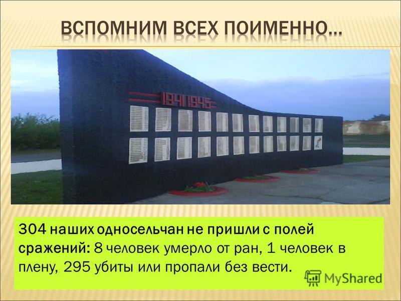 304 наших односельчан не пришли с полей сражений: 8 человек умерло от ран, 1 человек в плену, 295 убиты или пропали без вести.