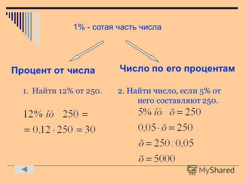 1% - сотая часть числа Процент от числа Число по его процентам 1. Найти 12% от 250. 2. Найти число, если 5% от него составляют 250.