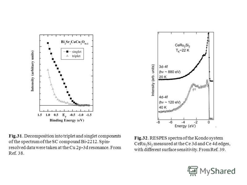 Fig.31. Decomposition into triplet and singlet components of the spectrum of the SC compound Bi-2212. Spin- resolved data were taken at the Cu 2p-3d resonance. From Ref. 38. Fig.32. RESPES spectra of the Kondo system CeRu 2 Si 2 measured at the Ce 3d