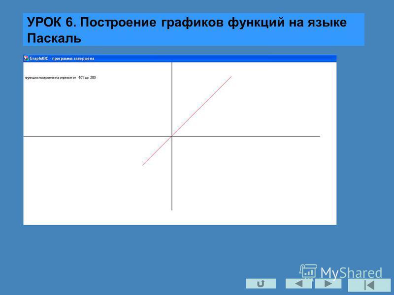 УРОК 6. Построение графиков функций на языке Паскаль