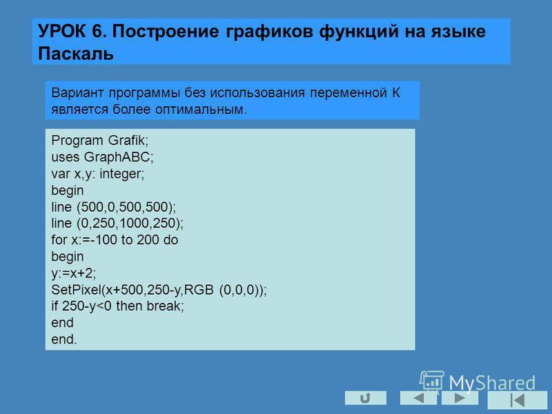 УРОК 6. Построение графиков функций на языке Паскаль Program Grafik; uses GraphABC; var x,y: integer; begin line (500,0,500,500); line (0,250,1000,250); for x:=-100 to 200 do begin y:=x+2; SetPixel(x+500,250-y,RGB (0,0,0)); if 250-y<0 then break; end
