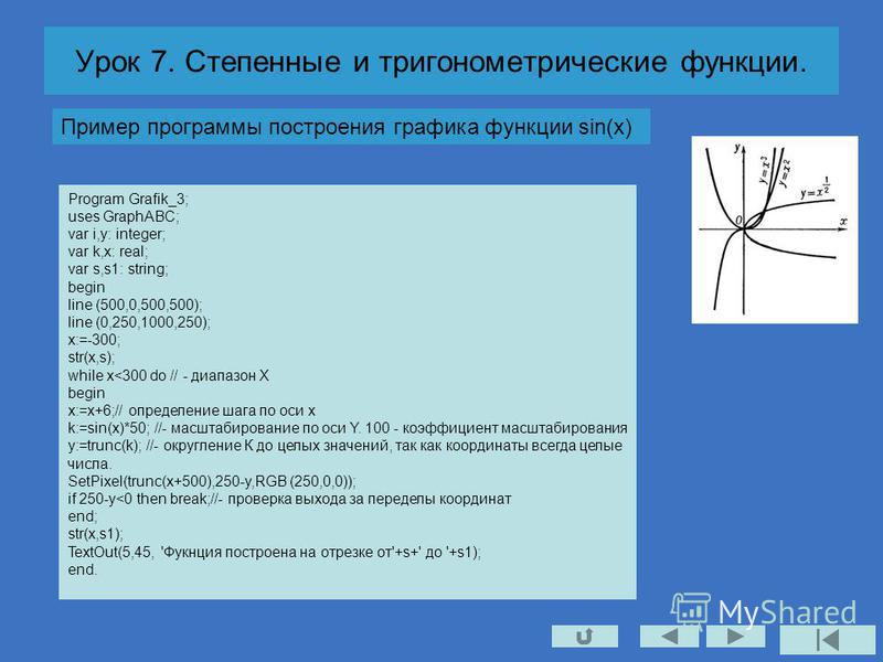 Урок 7. Степенные и тригонометрические функции. Program Grafik_3; uses GraphABC; var i,y: integer; var k,x: real; var s,s1: string; begin line (500,0,500,500); line (0,250,1000,250); x:=-300; str(x,s); while x<300 do // - диапазон Х begin x:=x+6;// о
