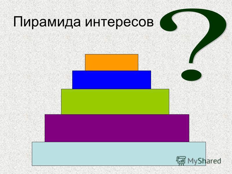 Пирамида интересов