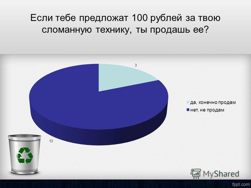 Если тебе предложат 100 рублей за твою сломанную технику, ты продашь ее?