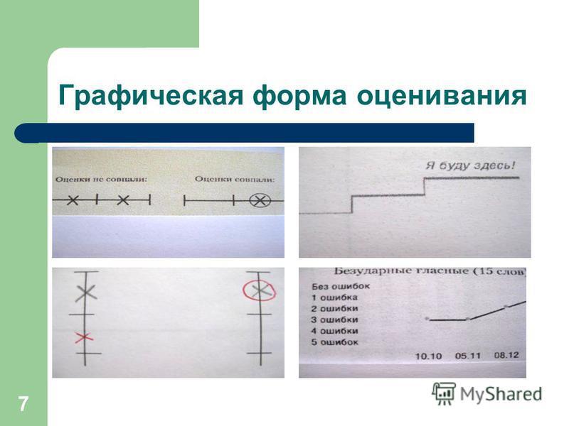 7 Графическая форма оценивания