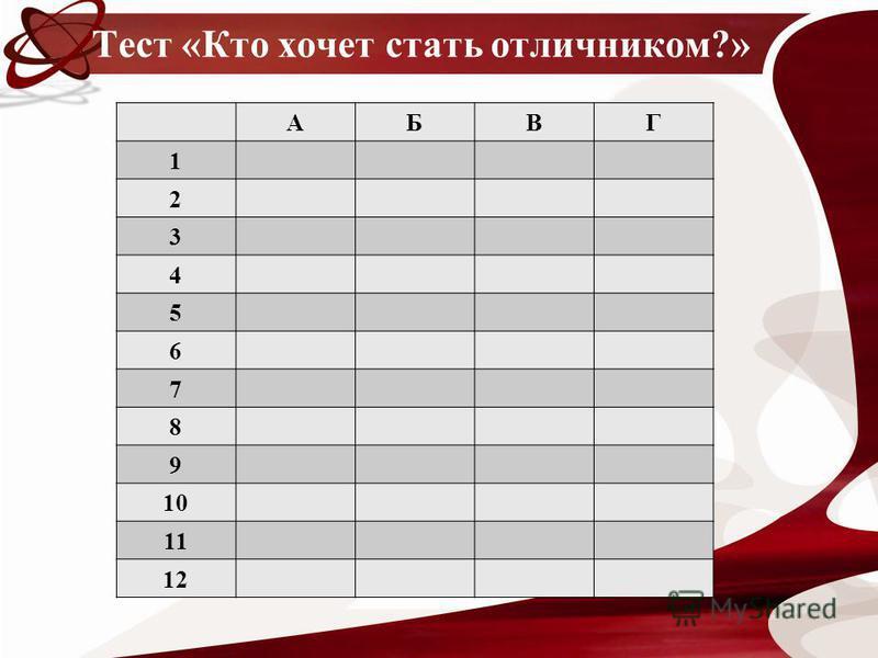 Тест «Кто хочет стать отличником?» АБВГ 1 2 3 4 5 6 7 8 9 10 11 12