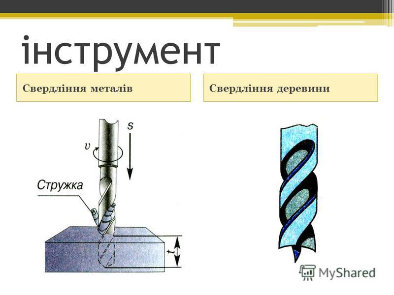 інструмент Свердління металівСвердління деревини