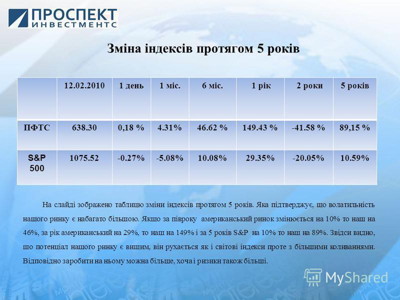 Зміна індексів протягом 5 років На слайді зображено таблицю зміни індексів протягом 5 років. Яка підтверджує, що волатильність нашого ринку є набагато більшою. Якщо за півроку американський ринок змінюється на 10% то наш на 46%, за рік американський
