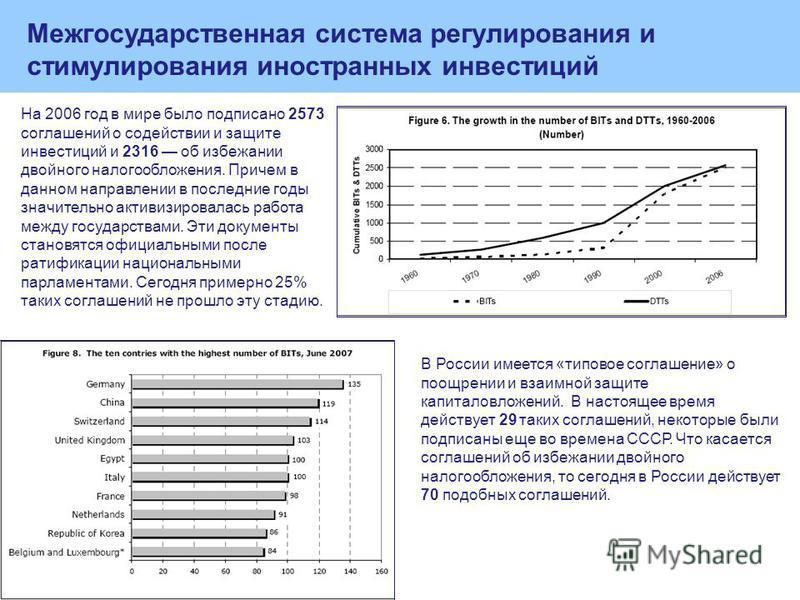 На 2006 год в мире было подписано 2573 соглашений о содействии и защите инвестиций и 2316 об избежании двойного налогообложения. Причем в данном направлении в последние годы значительно активизировалась работа между государствами. Эти документы стано