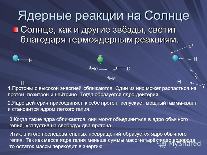 ядерные реакциий в звездах облегающее тело