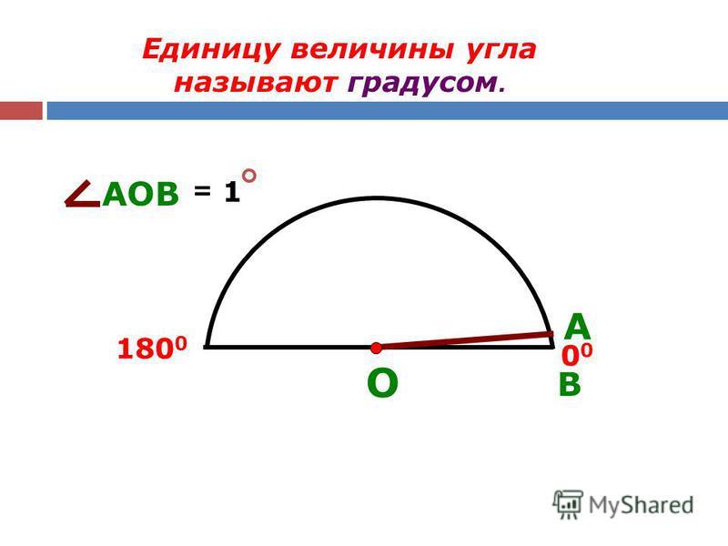 Единицу величины угла называют градусом. 180 0 О А В АОВ = 1 0