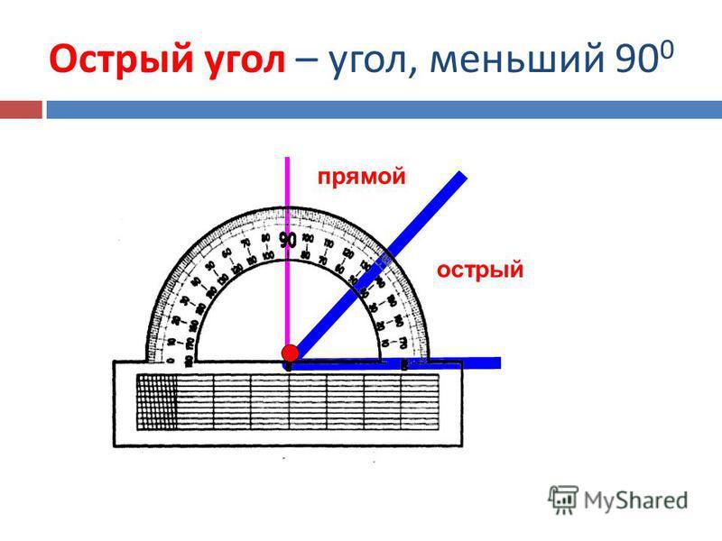 Острый угол – угол, меньший 90 0 острый прямой