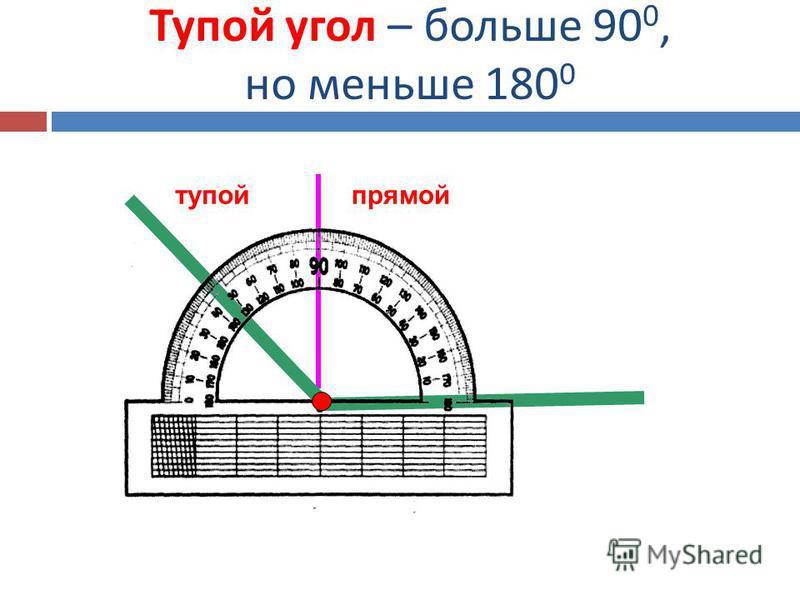 Тупой угол – больше 90 0, но меньше 180 0 прямой тупой