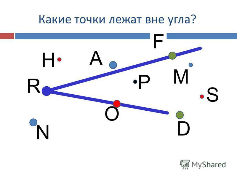 P N O S D Какие точки лежат вне угла ? M H R А F