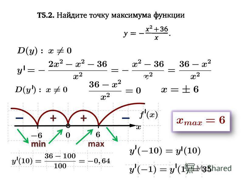 ++ minmax