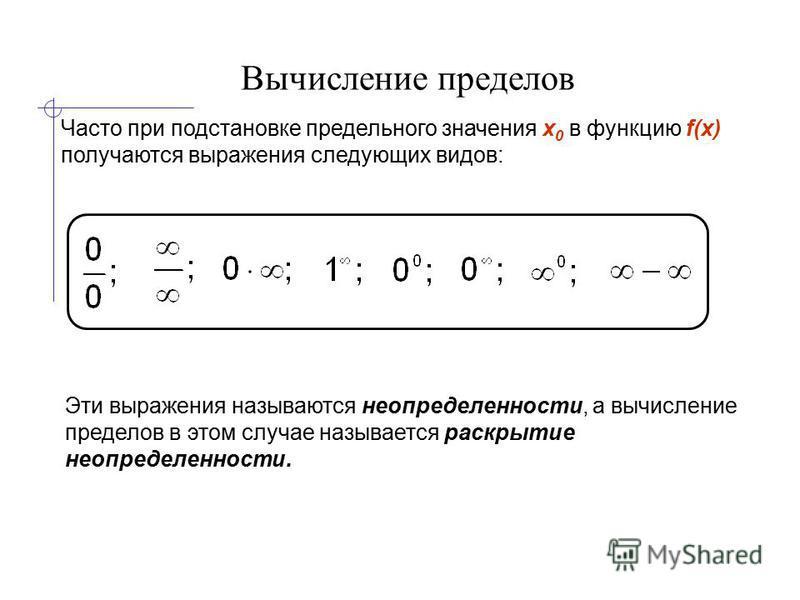 Вычисление пределов Часто при подстановке предельного значения x 0 в функцию f(x) получаются выражения следующих видов: Эти выражения называются неопределенности, а вычисление пределов в этом случае называется раскрытие неопределенности.