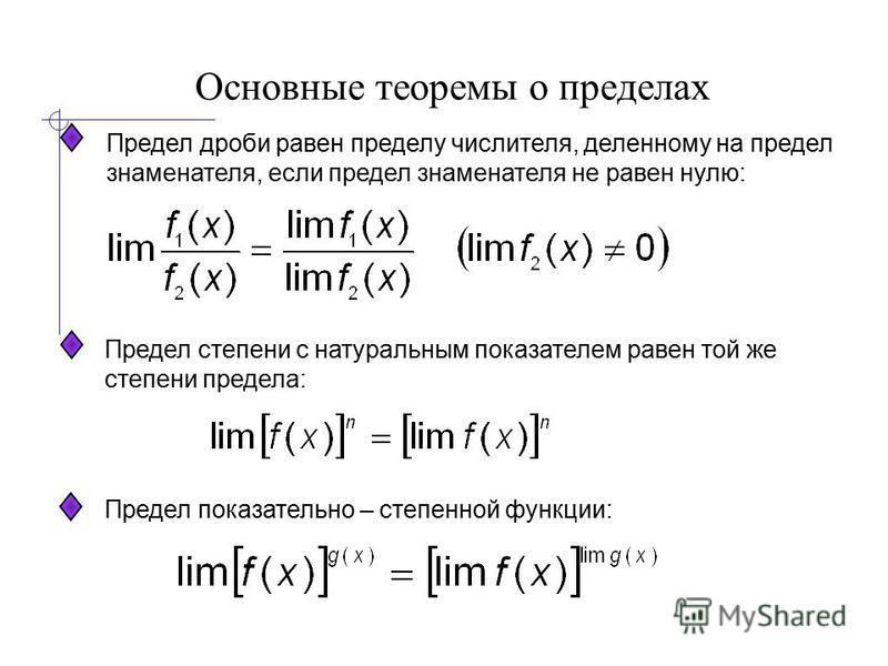 Основные теоремы о пределах Предел дроби равен пределу числителя, деленному на предел знаменателя, если предел знаменателя не равен нулю: Предел степени с натуральным показателем равен той же степени предела: Предел показательно – степенной функции: