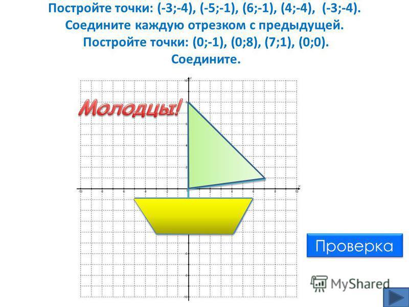 Постройте треугольник PQR с вершинами: P(-6;-4), Q(2;4), R(5;0). PQR Найдите координаты точки пересечения отрезка PQ с осью ординат