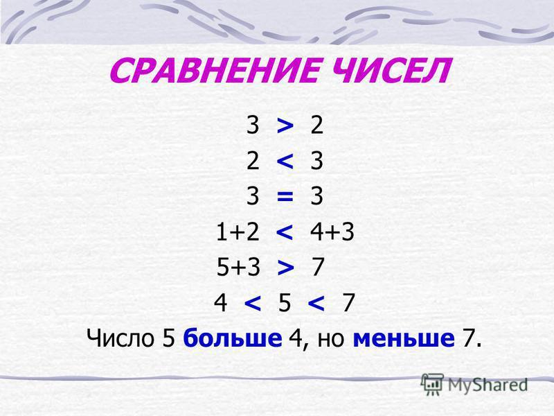 ЦИФРЫ И ЗНАКИ 0 1 2 3 4 5 6 7 8 9 Это арабские цифры. Их всего десять. I II III IV V VI VII VIII IX X … Это римские цифры. > больше + плюс < меньше - минус = равно