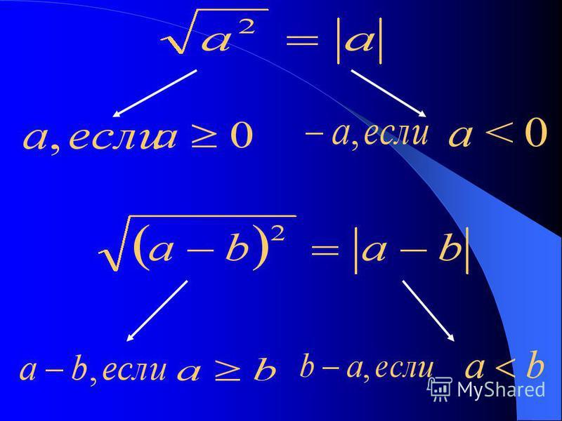 Алгебраический словарь 1. 2.