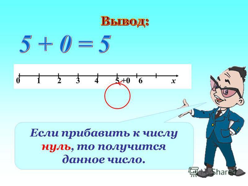 0 1 2 3 4 5 +0 6 х Если прибавить к числу нуль, то получится данное число.