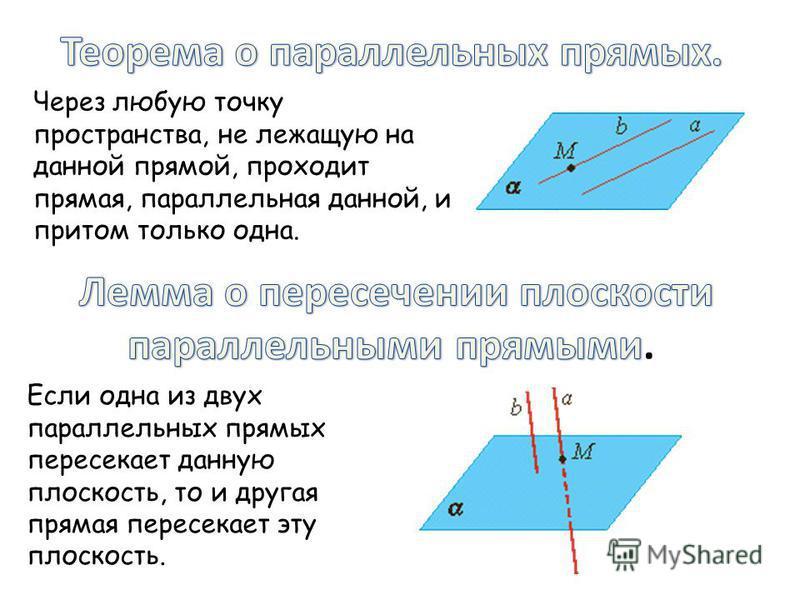 Через любую точку пространства, не лежащую на данной прямой, проходит прямая, параллельная данной, и притом только одна. Если одна из двух параллельных прямых пересекает данную плоскость, то и другая прямая пересекает эту плоскость.
