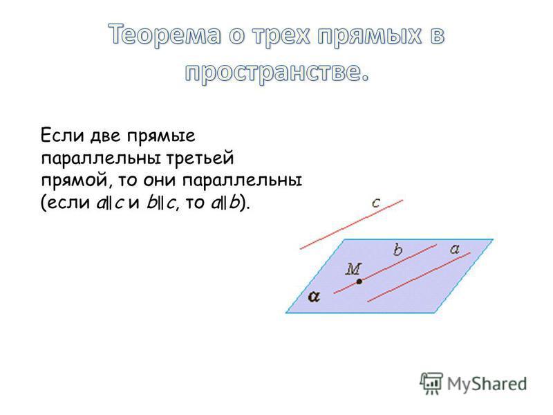 Если две прямые параллельны третьей прямой, то они параллельны (если a c и b c, то a b).