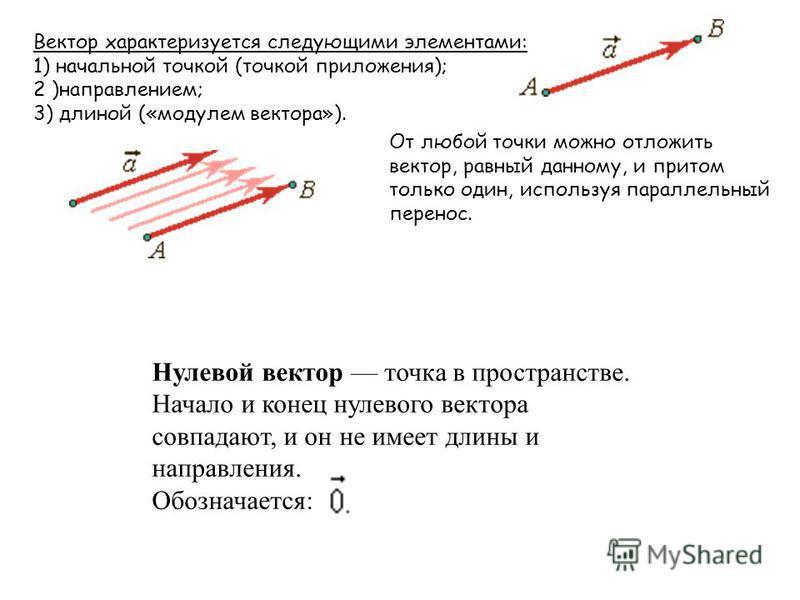 Вектор характеризуется следующими элементами: 1) начальной точкой (точкой приложения); 2 )направлением; 3) длиной («модулем вектора»). От любой точки можно отложить вектор, равный данному, и притом только один, используя параллельный перенос. Нулевой