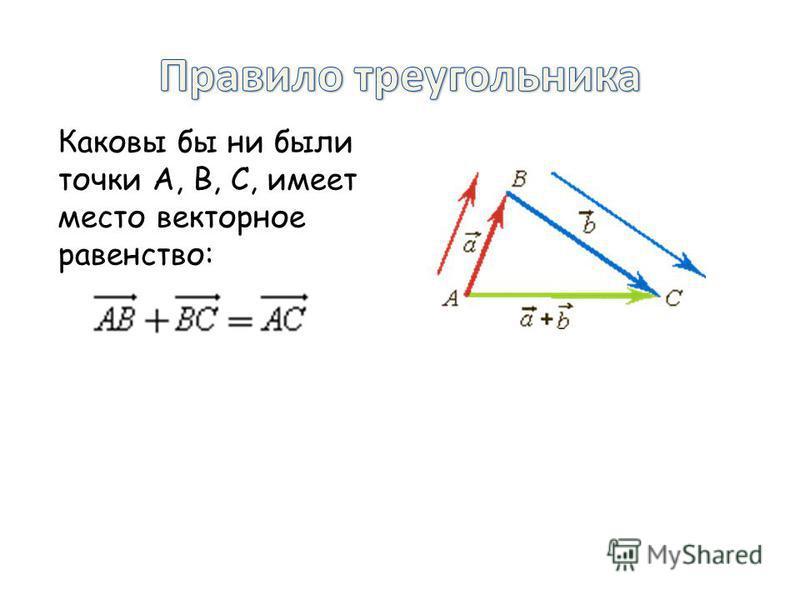 Каковы бы ни были точки А, В, С, имеет место векторное равенство: