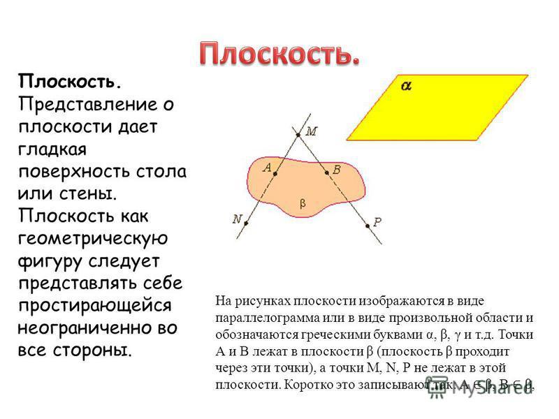 Плоскость. Представление о плоскости дает гладкая поверхность стола или стены. Плоскость как геометрическую фигуру следует представлять себе простирающейся неограниченно во все стороны. На рисунках плоскости изображаются в виде параллелограмма или в