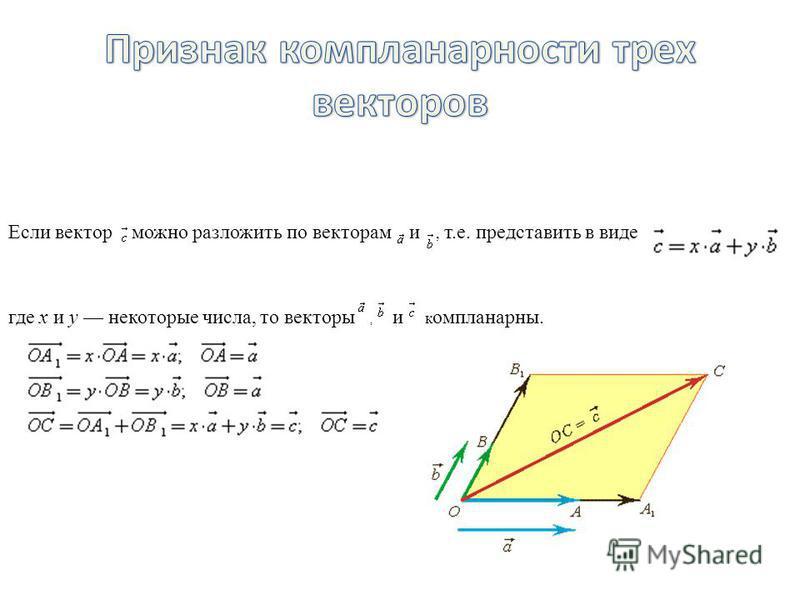 Если вектор можно разложить по векторам и, т.е. представить в виде где х и у некоторые числа, то векторы, и компланарные.