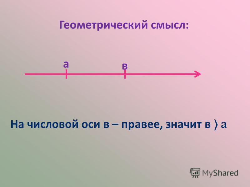 Вывод: Если первое число больше, то разность двух чисел положительна. Если первое число меньше, то разность отрицательна. Если а в, то а - в 0; Если а в, то а – в 0.