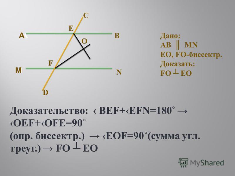 AB C D O E F M N Дано: AB MN EO, FO-биспектр. Доказать: FO EO Доказательство: BEF+ EFN=180˚ OEF+ OFE=90˚ (опр. биспектр.) EOF=90˚(сумма угол. треуг.) FO EO А М