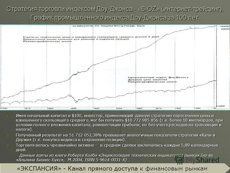График промышленного индекса Доу-Джонса за 100 лет. 1. Имея начальный капитал в $100, инвестор, применяющий данную стратегию пересечения цены и взвешенного скользящего среднего, мог бы получить $10 772 985 856 (т.е. более 10 миллиардов, при условии п