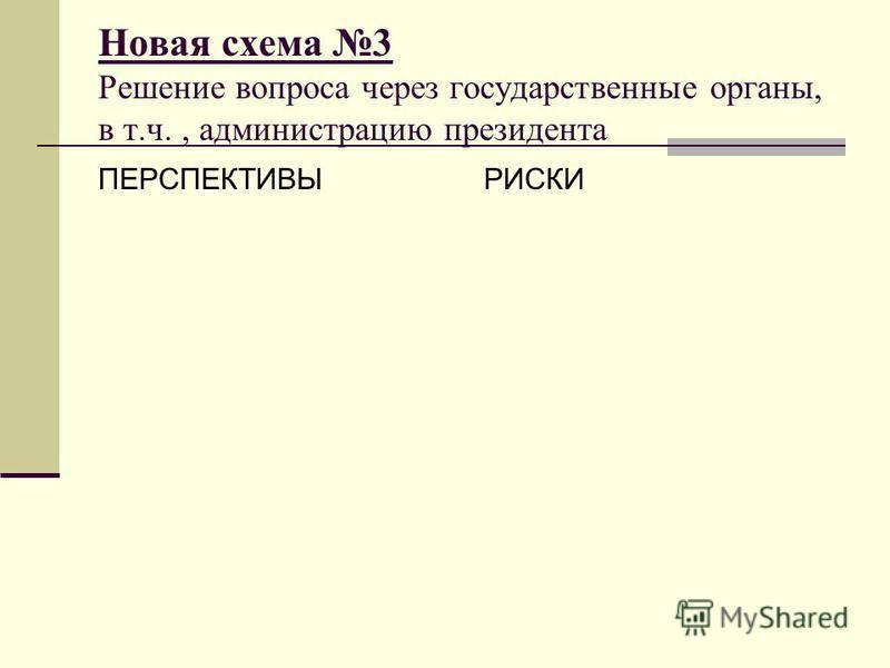 Новая схема 3 Решение вопроса через государственные органы, в т.ч., администрацию президента ПЕРСПЕКТИВЫРИСКИ